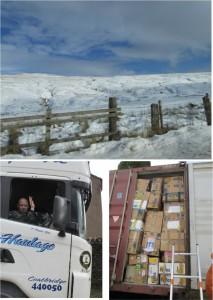 FCL97 loads